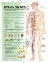 diabetic-body-chart