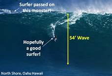 54 FT wave North Shore Oahu, Hawaii