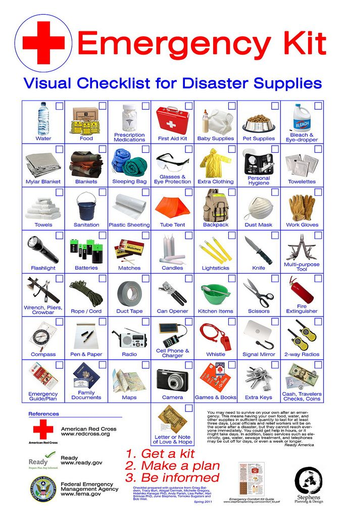first-aid-chart-for-survival